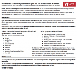 Printable Fact Sheet For Physicians