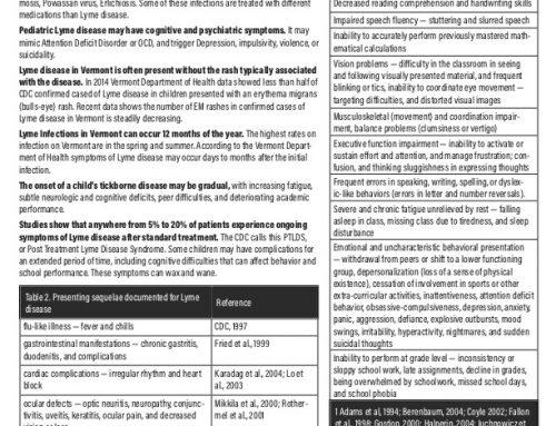 Fact Sheet for School Nurses